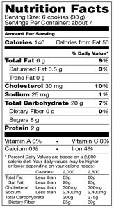 Pizzelle Anise Nutrition Facts US