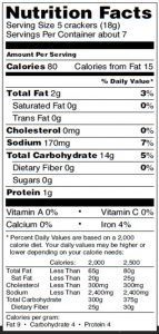 Cracked Black Pepper Nutrition Facts US